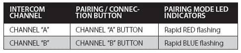schema di abbinamento interfono cardo g4 con schubert src
